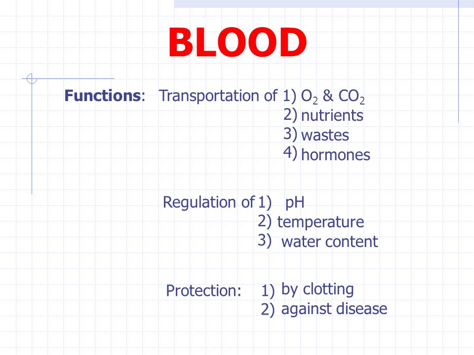 BLOOD Functions: Transportation of 1) 2) 3) 4) O2 & CO2 nutrients