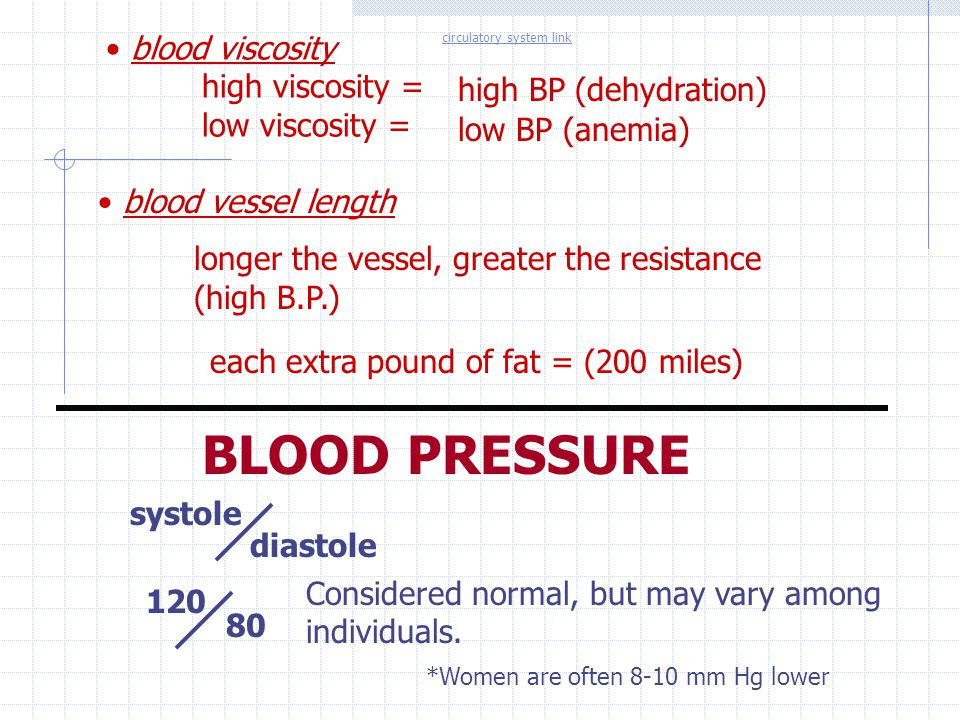 BLOOD PRESSURE blood viscosity high viscosity = low viscosity =