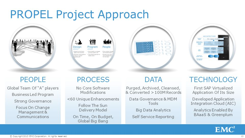 PROPEL Project Approach