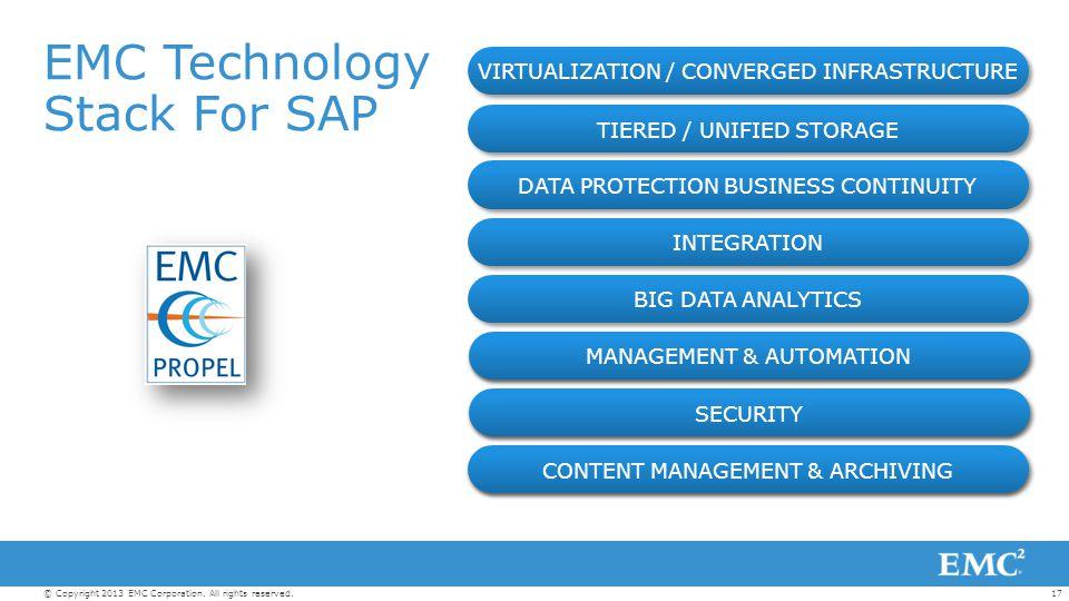EMC Technology Stack For SAP