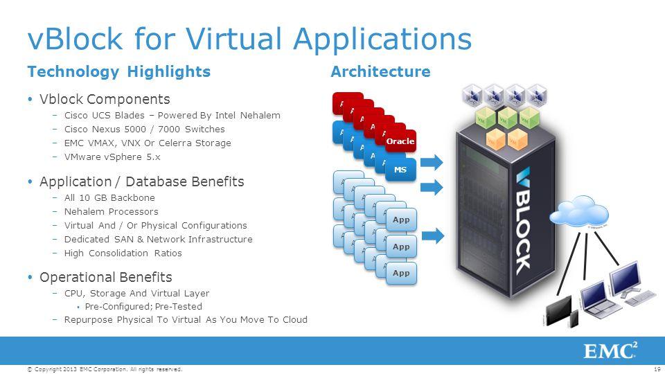vBlock for Virtual Applications