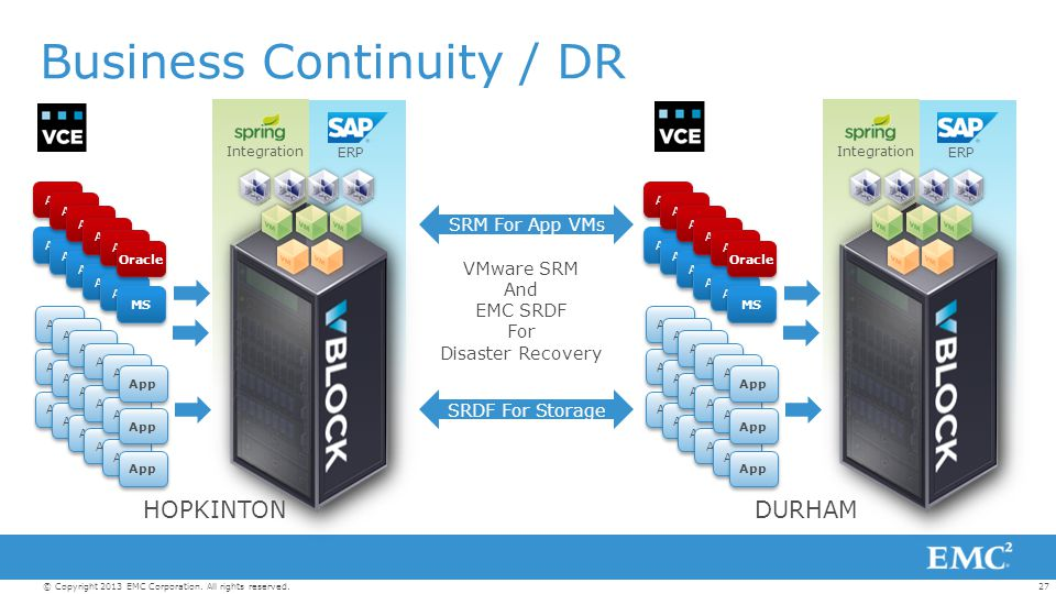 Business Continuity / DR