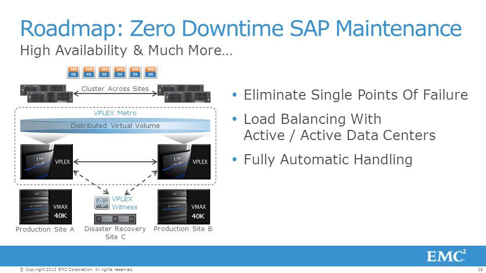 Roadmap: Zero Downtime SAP Maintenance