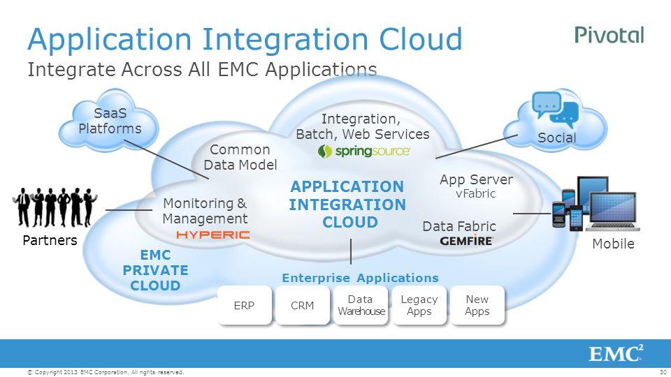 Application Integration Cloud