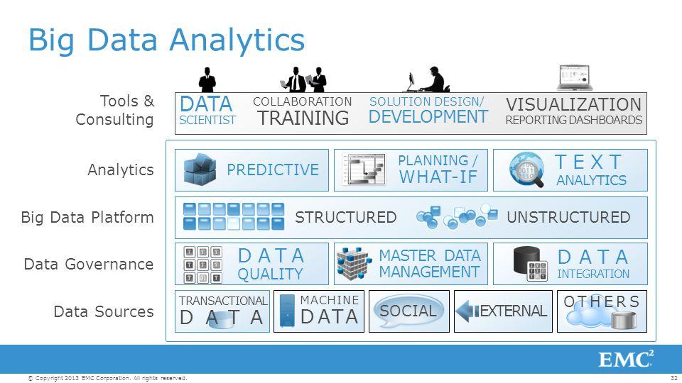 Big Data Analytics DATA SCIENTIST TRAINING TEXT ANALYTICS DATA