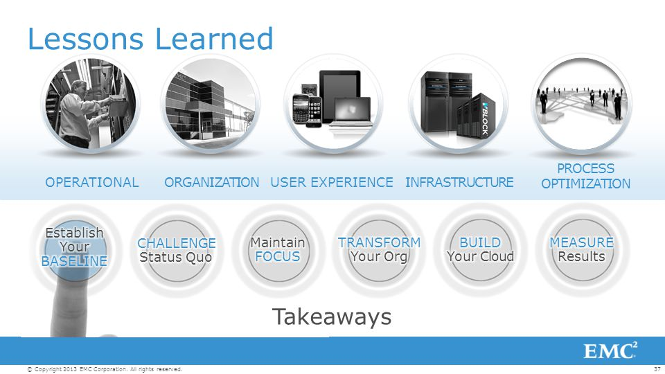 Lessons Learned Takeaways PROCESS OPTIMIZATION OPERATIONAL