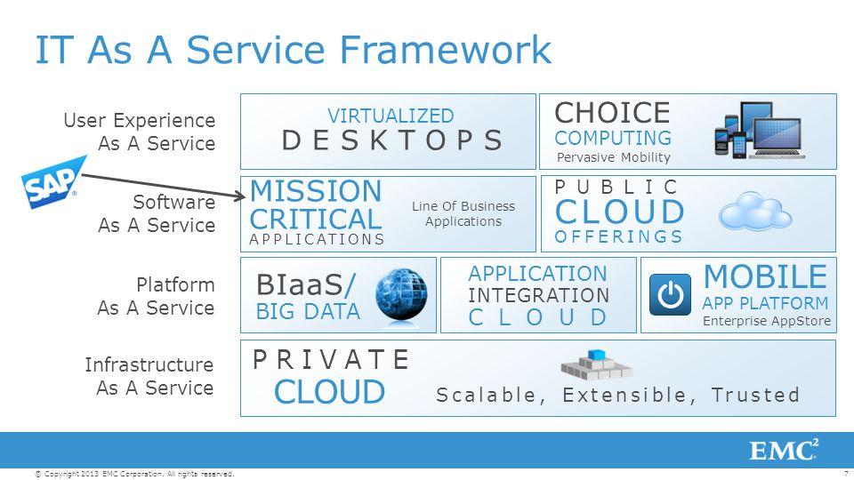 IT As A Service Framework