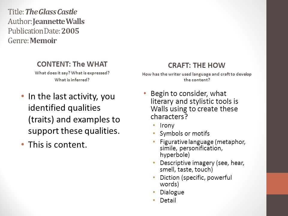 Title: The Glass Castle Author: Jeannette Walls Publication Date: 2005 Genre: Memoir