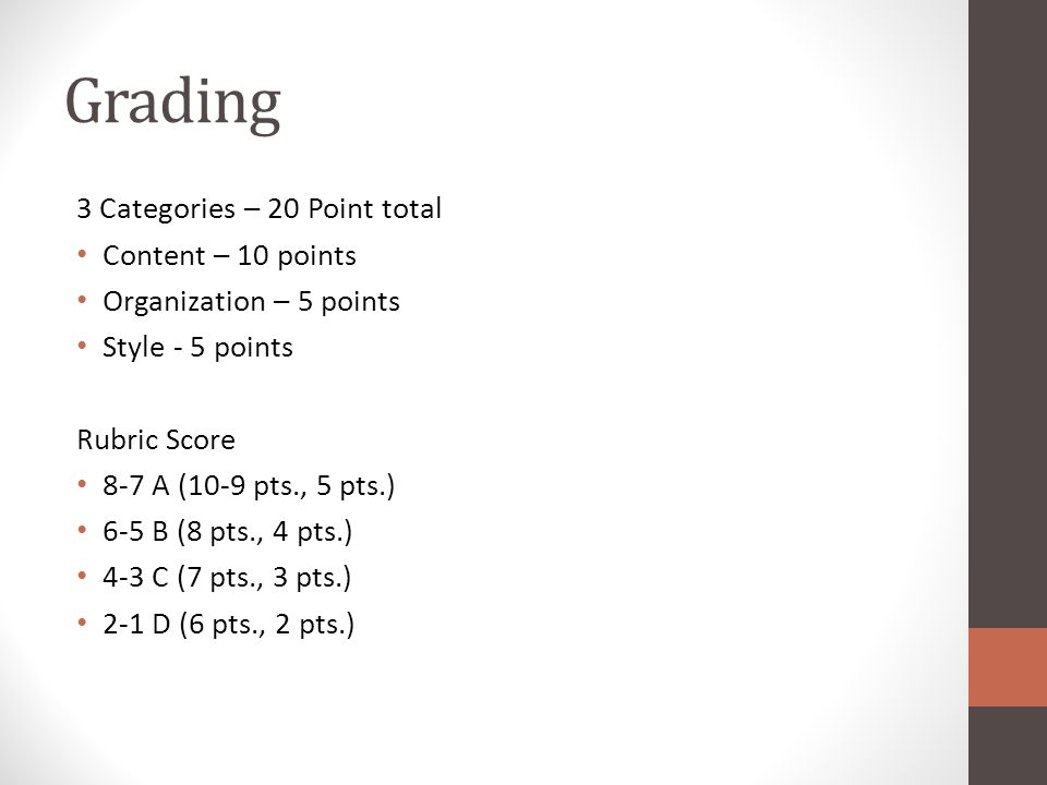 Grading 3 Categories – 20 Point total Content – 10 points