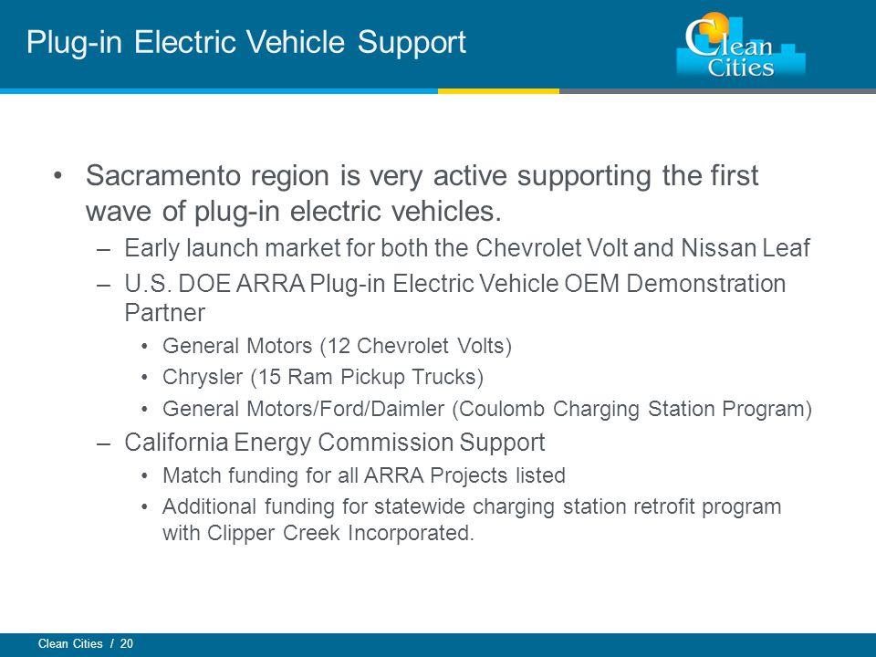 Plug-in Electric Vehicle Support