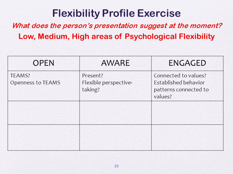 Flexibility Profile Exercise What does the person's presentation suggest at the moment Low, Medium, High areas of Psychological Flexibility