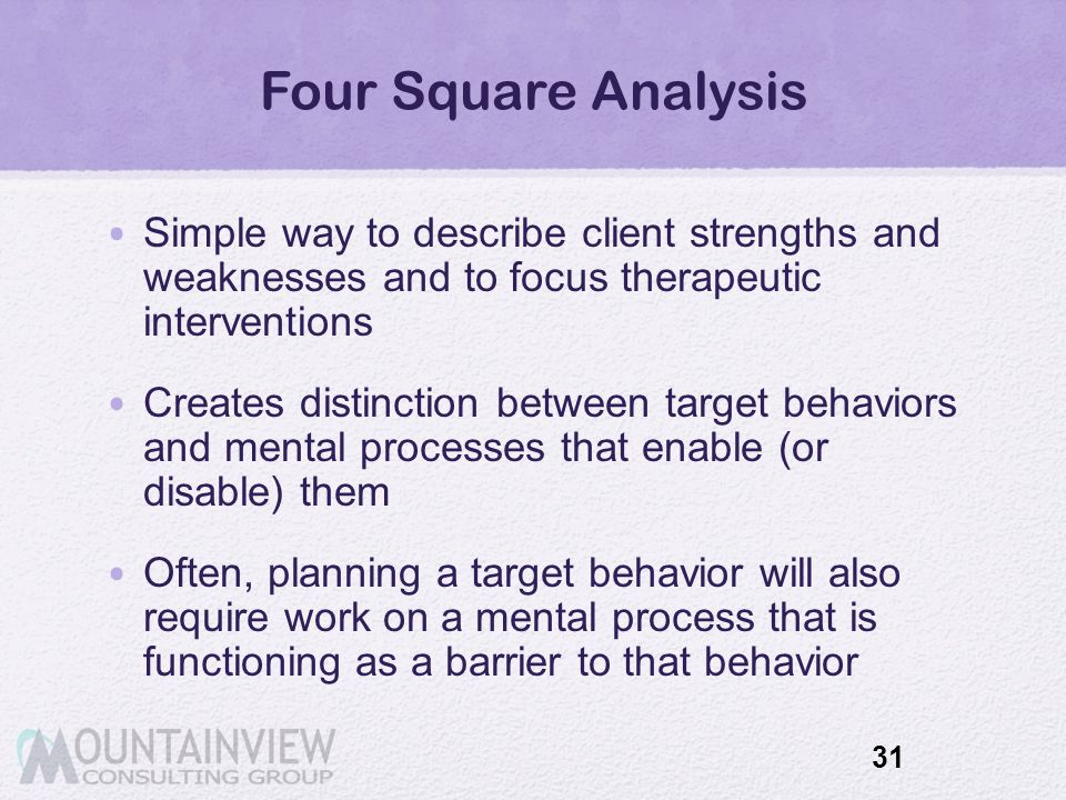 Four Square Analysis Simple way to describe client strengths and weaknesses and to focus therapeutic interventions.