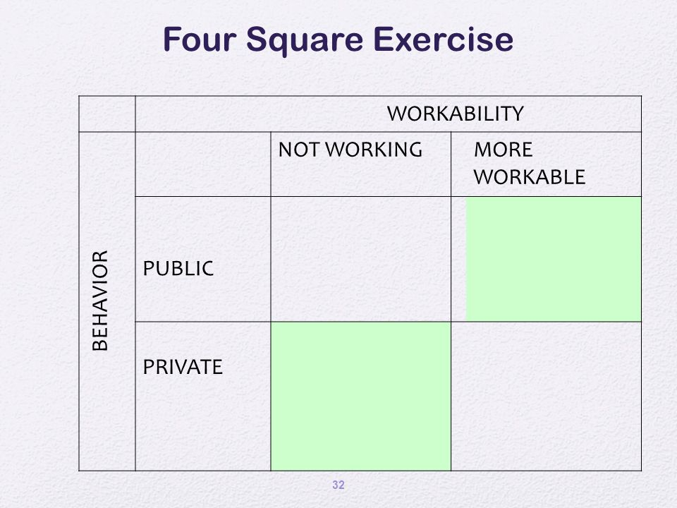 Four Square Exercise WORKABILITY BEHAVIOR NOT WORKING MORE WORKABLE