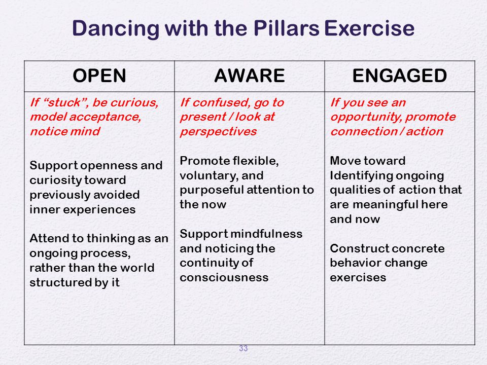 Dancing with the Pillars Exercise