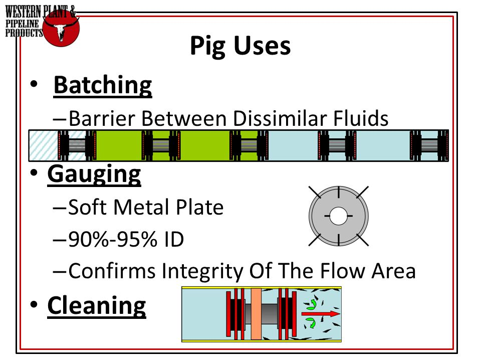 Pig Uses Batching Gauging Cleaning Barrier Between Dissimilar Fluids