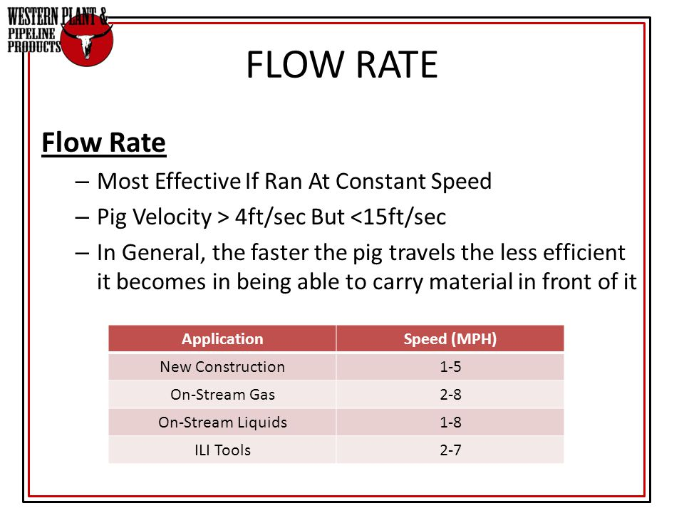 FLOW RATE Flow Rate Most Effective If Ran At Constant Speed
