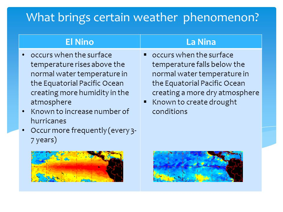 What brings certain weather phenomenon