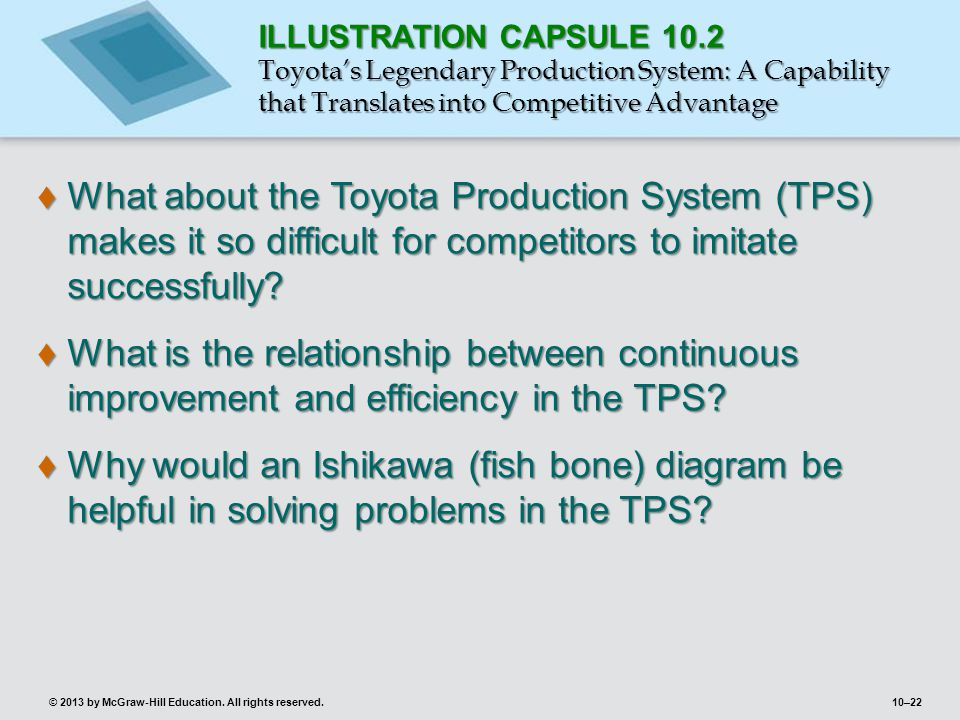 ILLUSTRATION CAPSULE 10.2 Toyota's Legendary Production System: A Capability that Translates into Competitive Advantage.