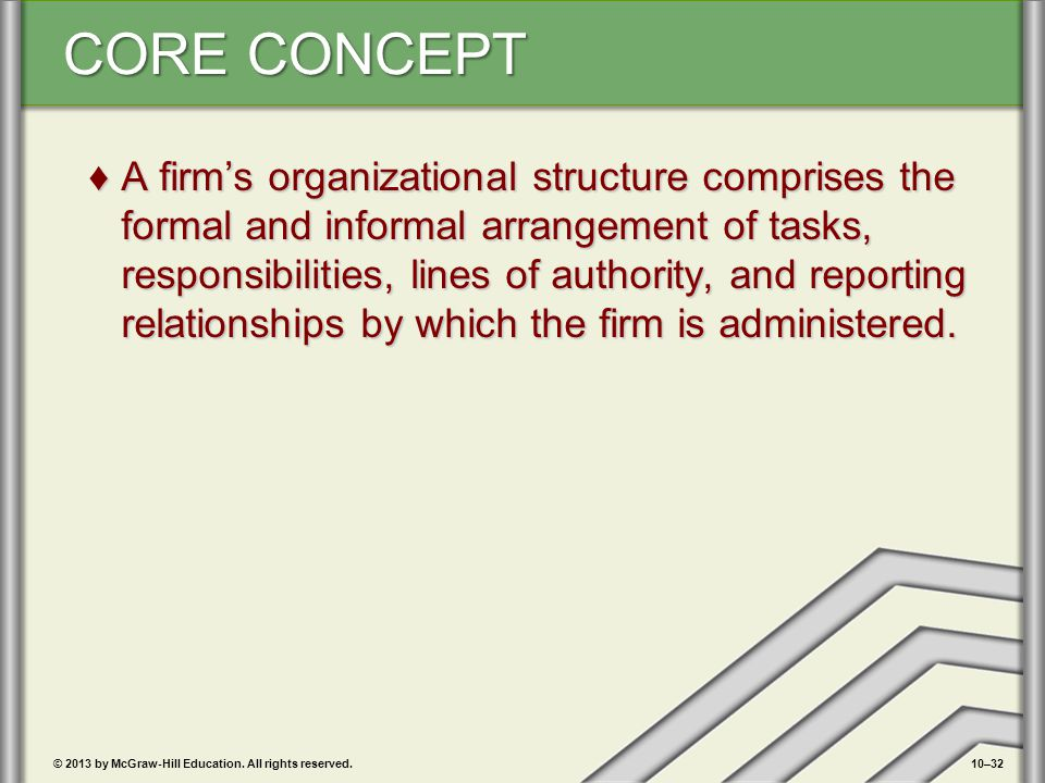 A firm's organizational structure comprises the formal and informal arrangement of tasks, responsibilities, lines of authority, and reporting relationships by which the firm is administered.