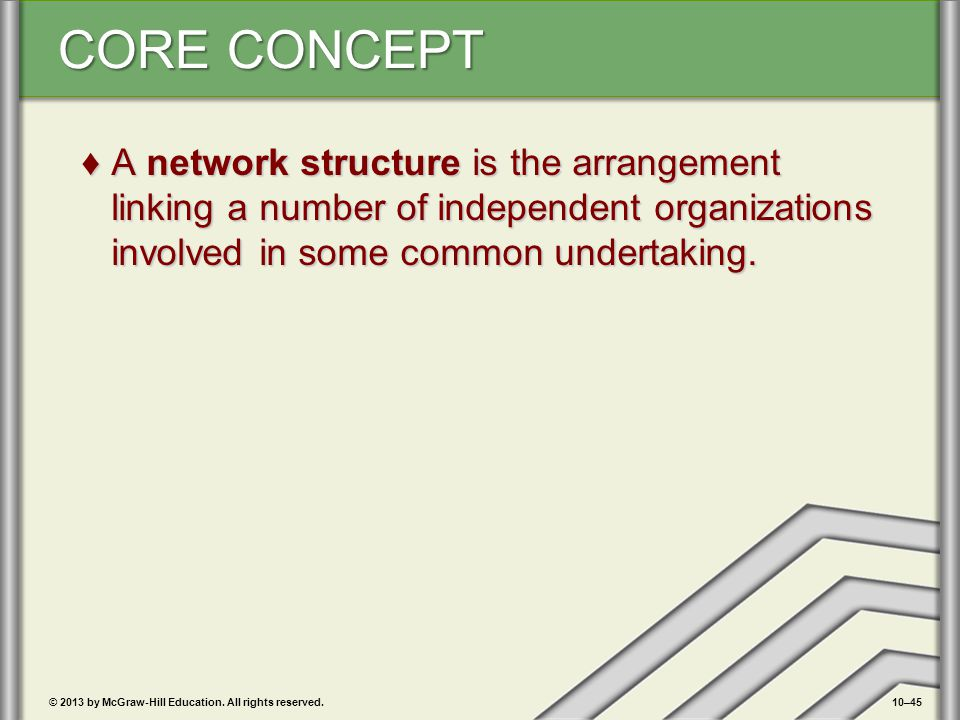 A network structure is the arrangement linking a number of independent organizations involved in some common undertaking.