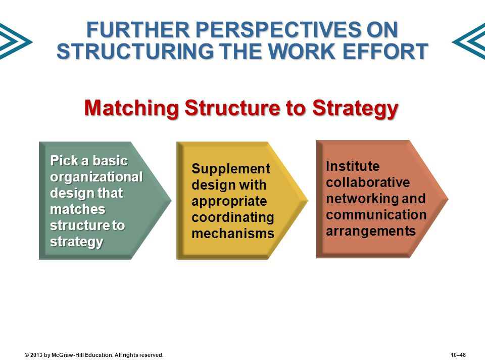 FURTHER PERSPECTIVES ON STRUCTURING THE WORK EFFORT