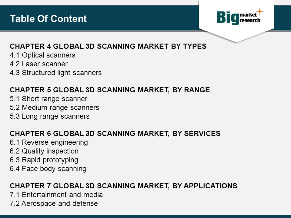 Table Of Content CHAPTER 4 GLOBAL 3D SCANNING MARKET BY TYPES