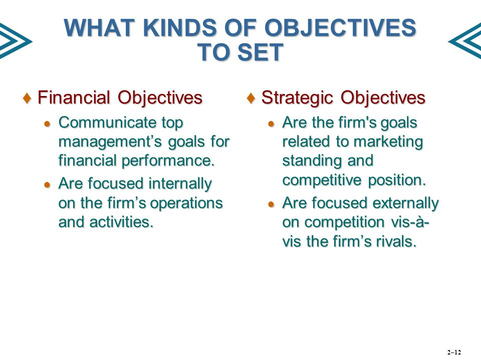 WHAT KINDS OF OBJECTIVES TO SET