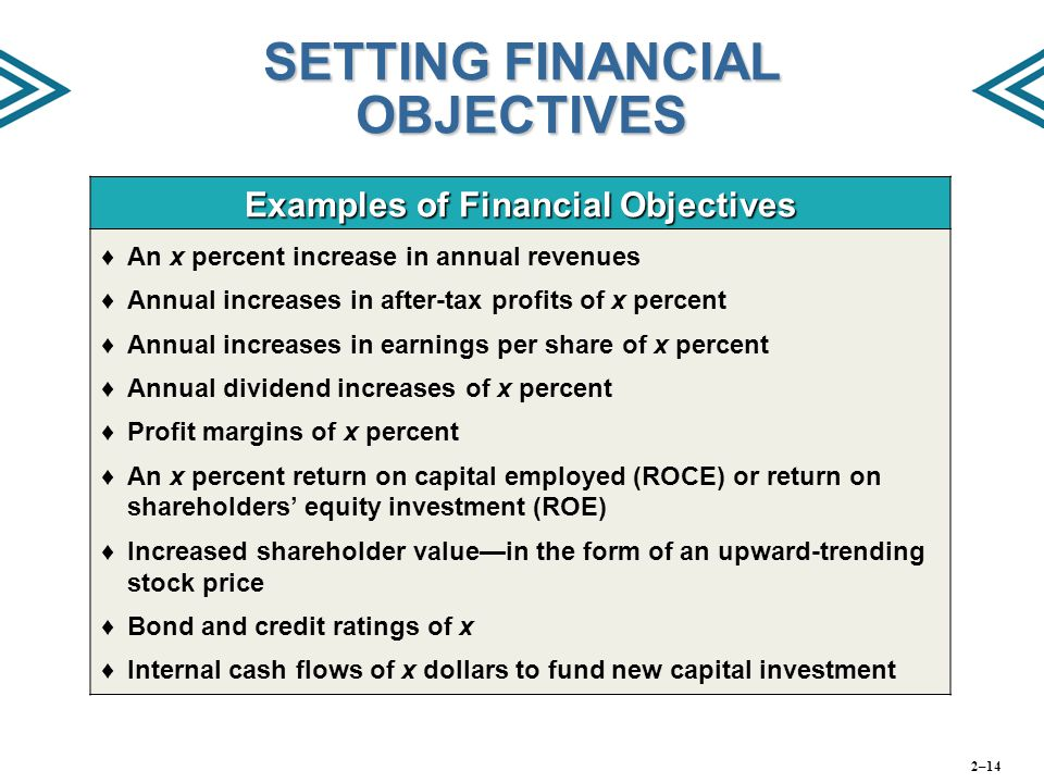 Investment Objective