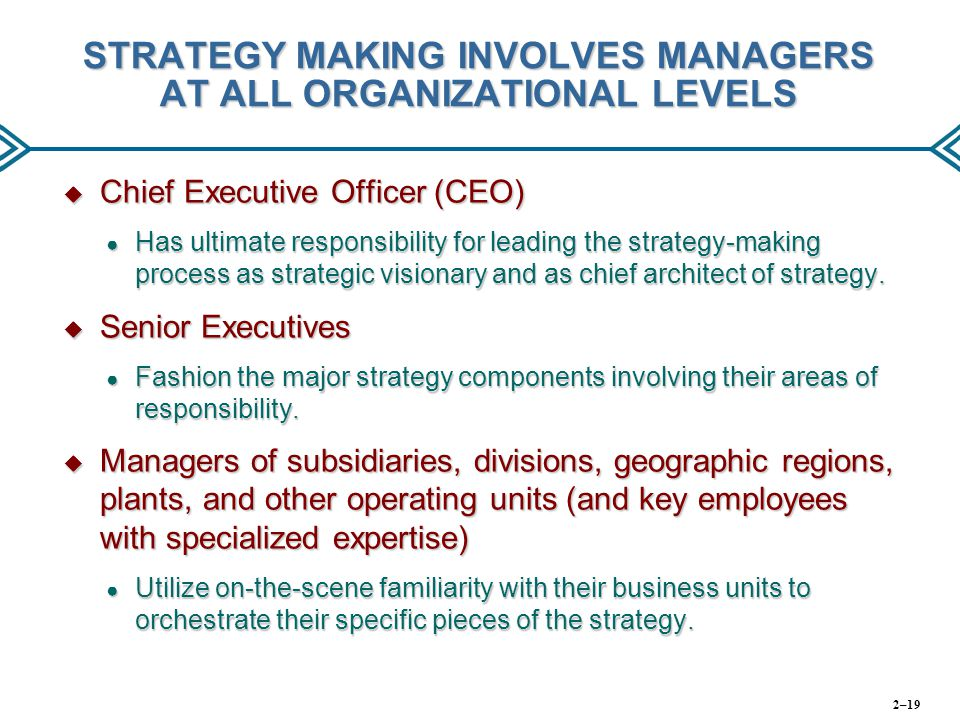 STRATEGY MAKING INVOLVES MANAGERS AT ALL ORGANIZATIONAL LEVELS