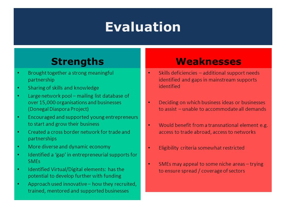 evaluate the strengths and weaknesses of the I put together a little evaluation to help you make a realistic assessment of your organization's recruiting strengths and weaknesses use this recruiting evaluation to rate yourself on the.