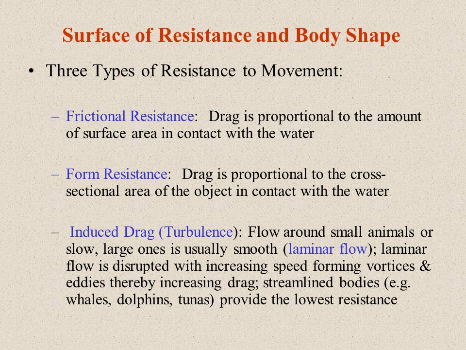 Surface of Resistance and Body Shape