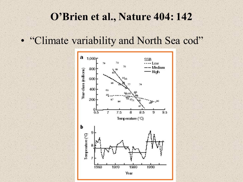 O'Brien et al., Nature 404: 142 Climate variability and North Sea cod