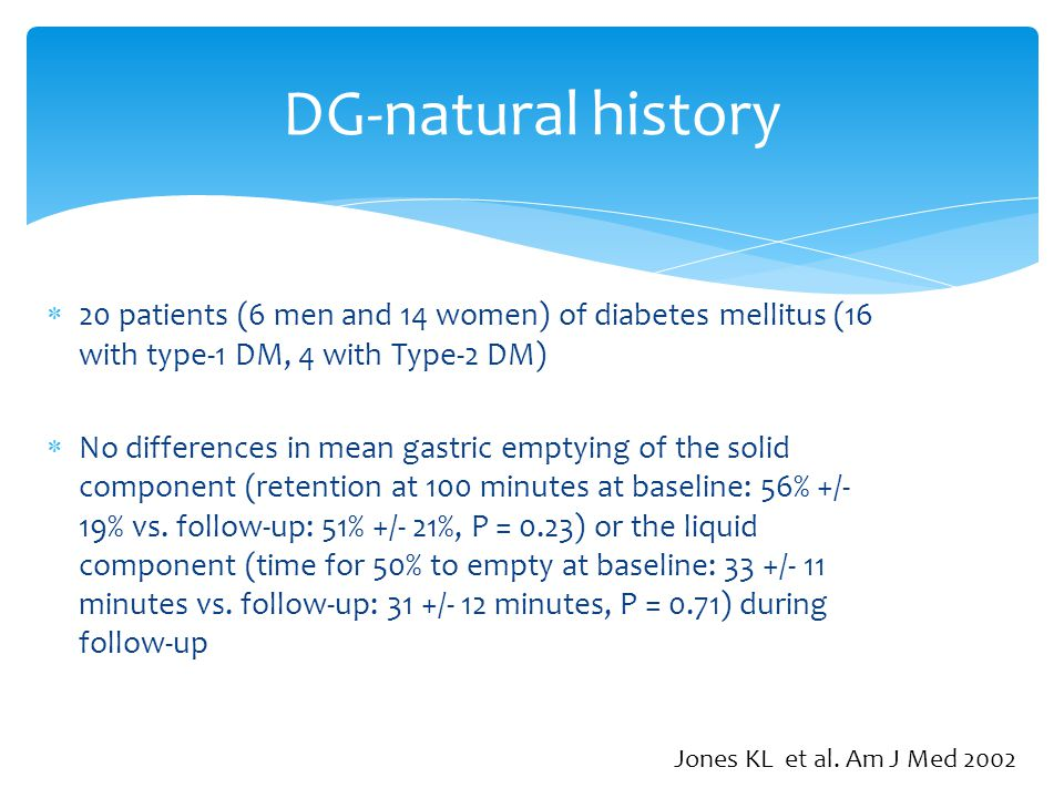 DG-natural history 20 patients (6 men and 14 women) of diabetes mellitus (16 with type-1 DM, 4 with Type-2 DM)
