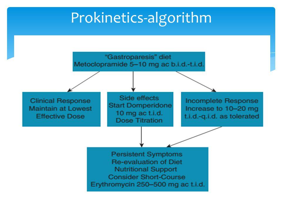 Prokinetics-algorithm