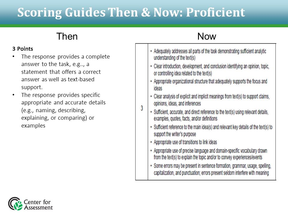 Scoring Guides Then & Now: Proficient