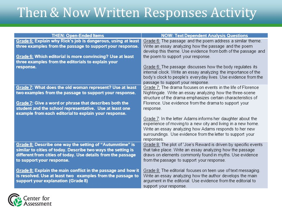 Then & Now Written Responses Activity