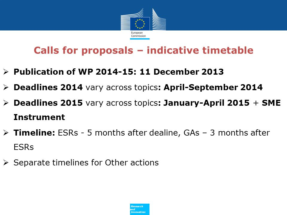Calls for proposals – indicative timetable
