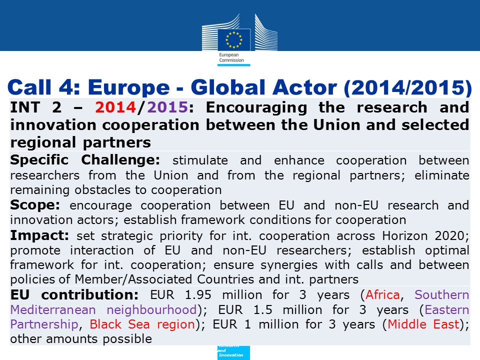 Call 4: Europe - Global Actor (2014/2015)
