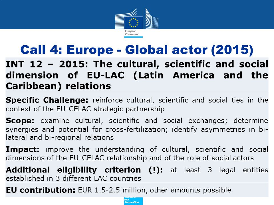 Call 4: Europe - Global actor (2015)