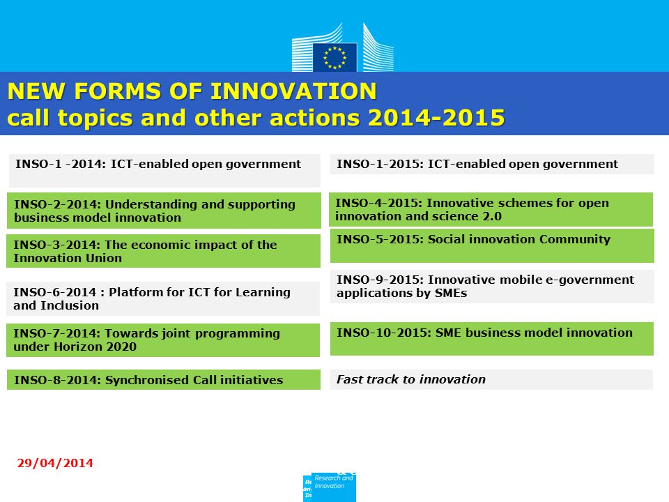 NEW FORMS OF INNOVATION call topics and other actions 2014-2015