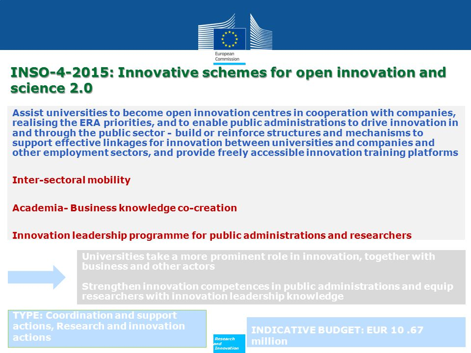 INSO-4-2015: Innovative schemes for open innovation and science 2.0