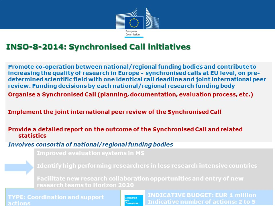 INSO-8-2014: Synchronised Call initiatives