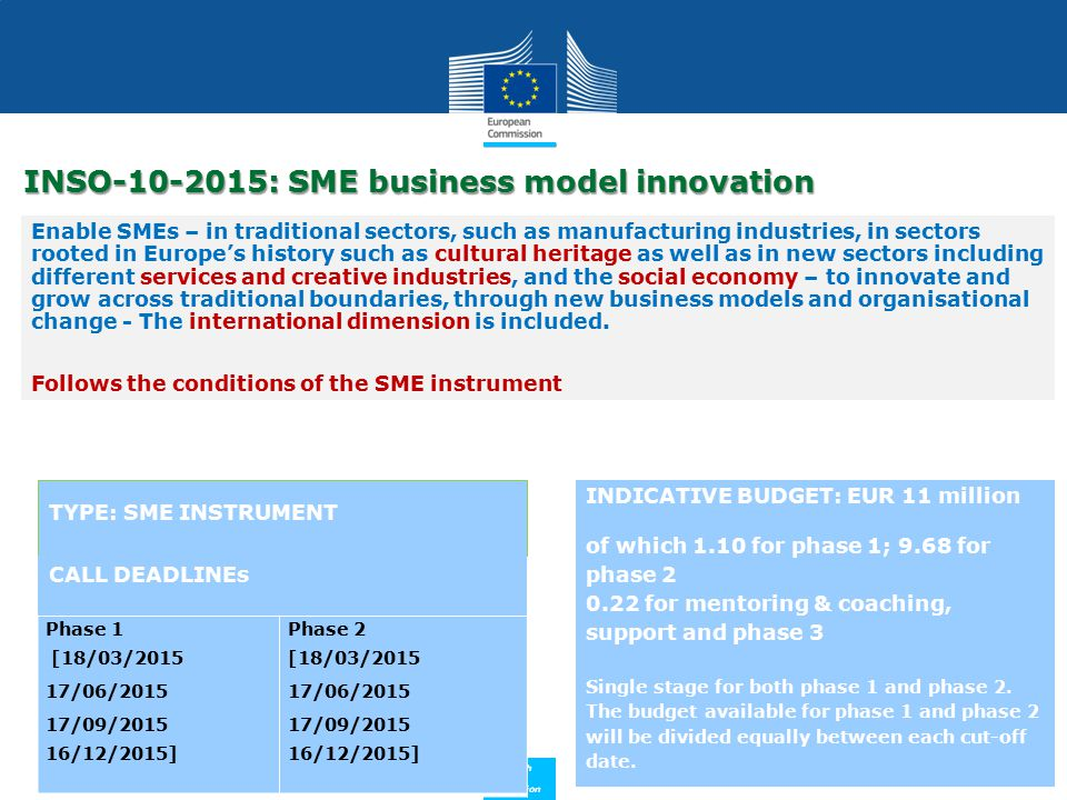 INSO-10-2015: SME business model innovation