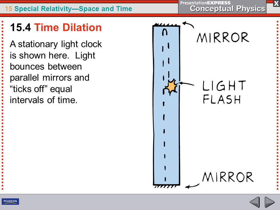 15.4 Time Dilation A stationary light clock is shown here.
