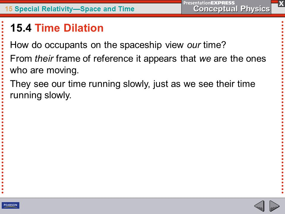 15.4 Time Dilation How do occupants on the spaceship view our time