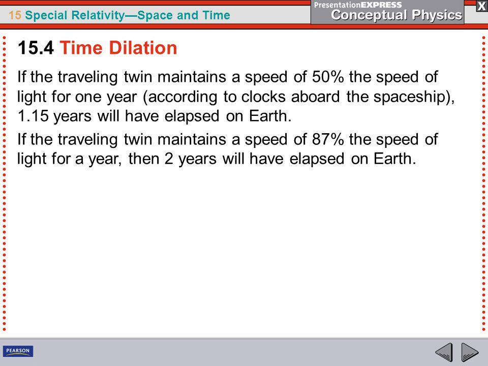 15.4 Time Dilation