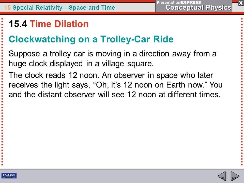 Clockwatching on a Trolley-Car Ride