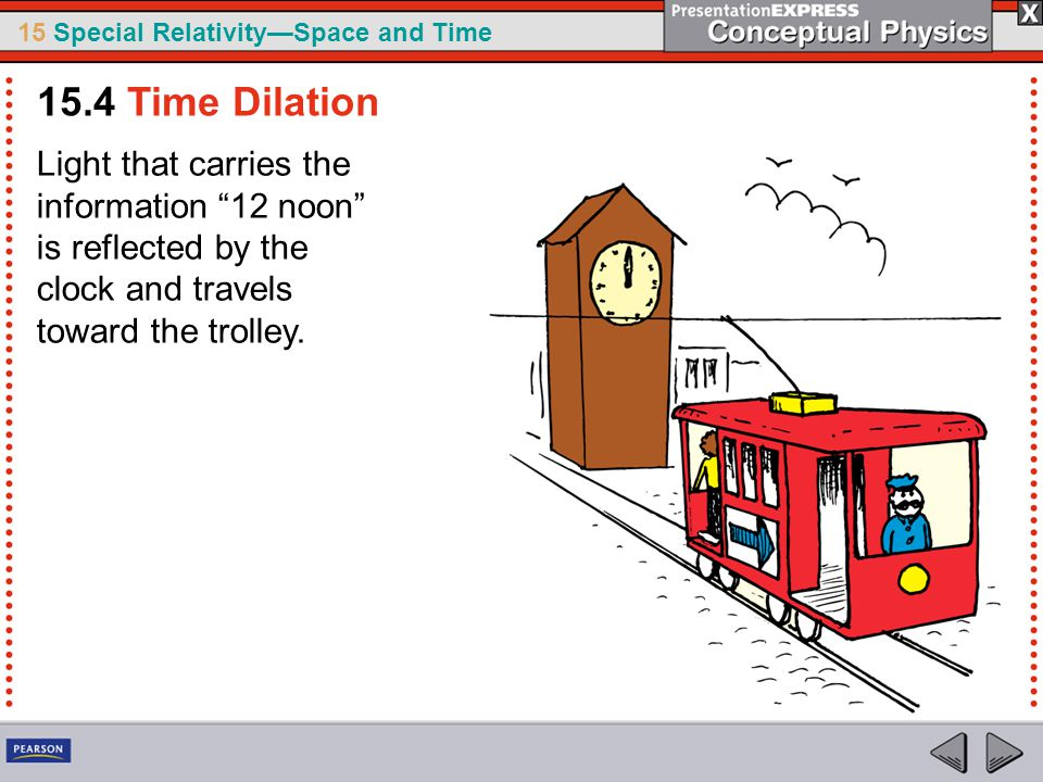 15.4 Time Dilation Light that carries the information 12 noon is reflected by the clock and travels toward the trolley.