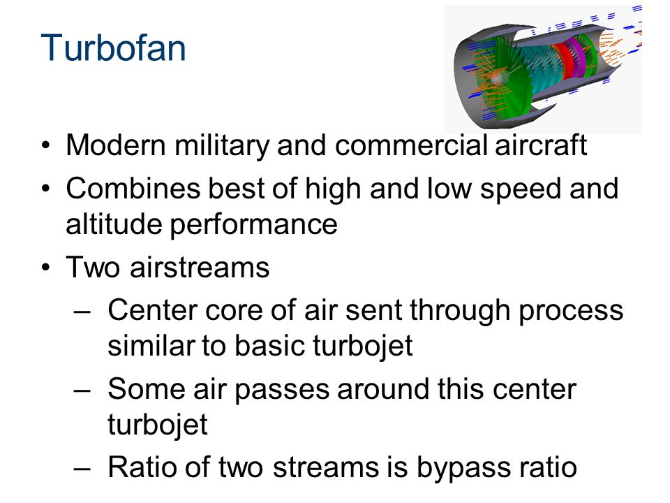 Turbofan Modern military and commercial aircraft