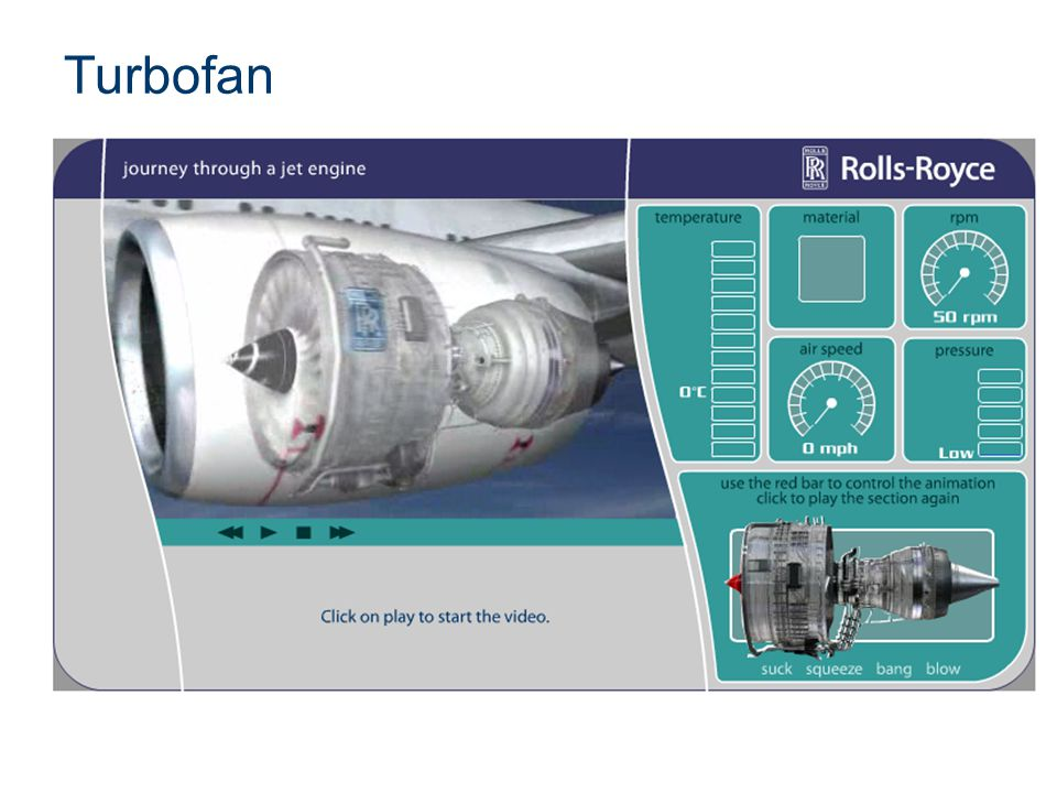 Turbofan Presentation Name Course Name